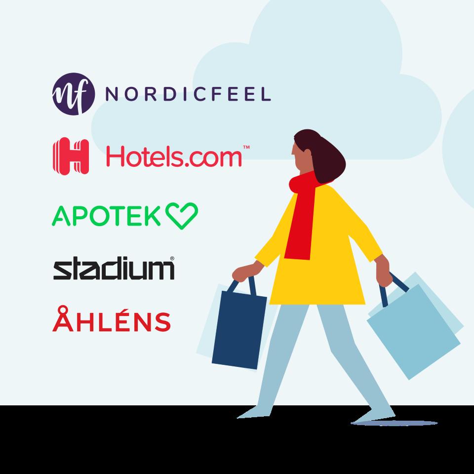 Illustration av kvinna i gul klänning med shoppingkassar och logotyper från Åhléns, Nordicfeel, Hotels.com, Sportamore och Stadium.